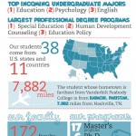 Peabody 2016 Facts!
