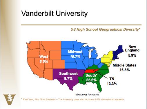 Princeton University Admissions Stats