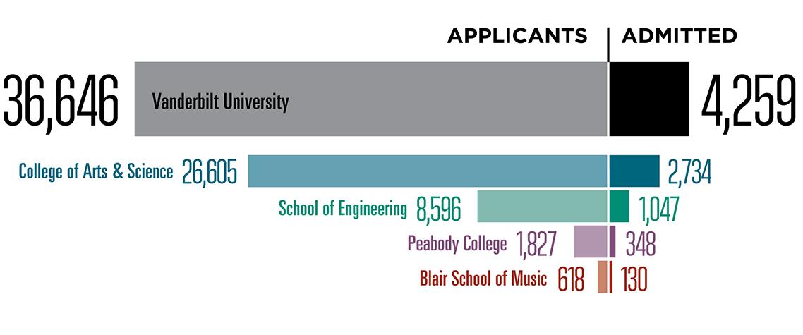 fall-2020-applications